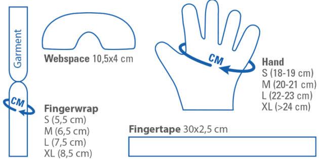 Scar sheet hand